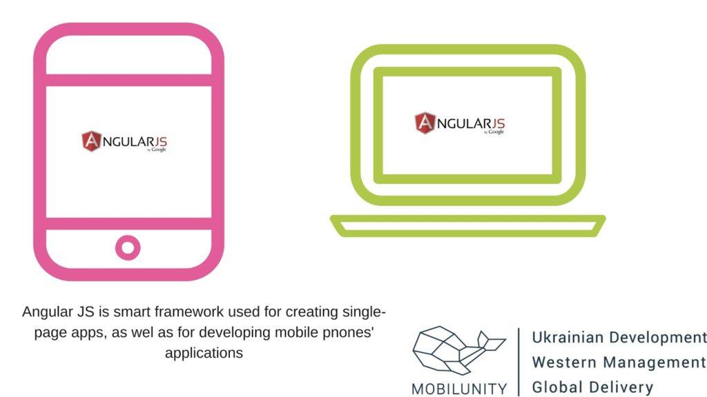 angular developer jobs